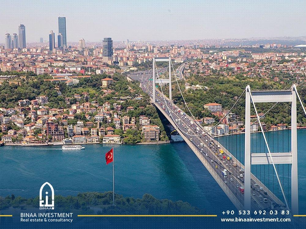 Real estate market facilities in Turkey that attract investors