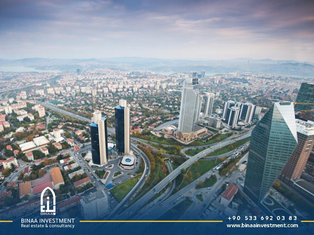 What are the influential factors of real estate prices in Turkey?